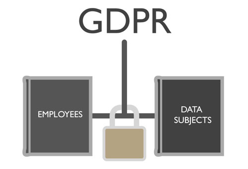 GDPR - What are your rights?